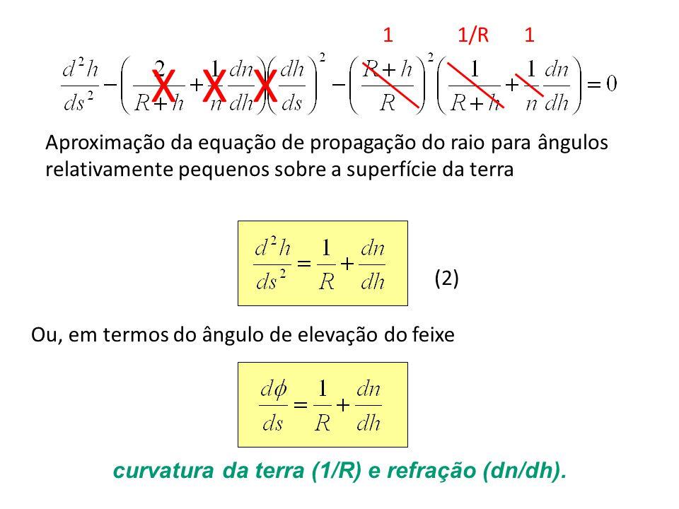 curvatura da terra (1/R) e refração (dn/dh).