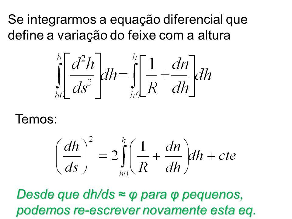 08/29/12 Se integrarmos a equação diferencial que define a variação do feixe com a altura. Temos: