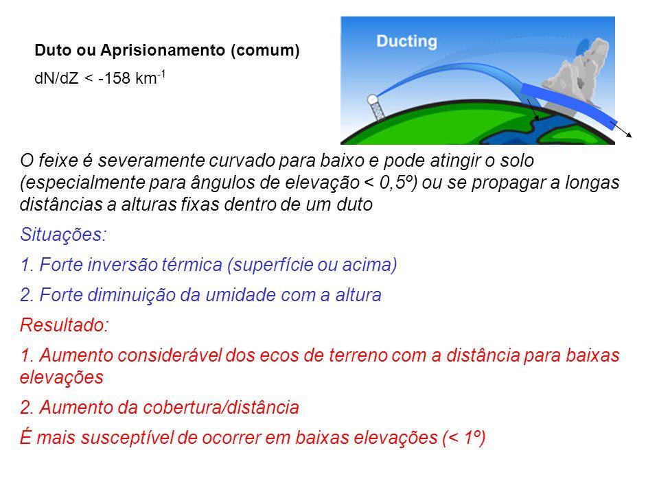 1. Forte inversão térmica (superfície ou acima)