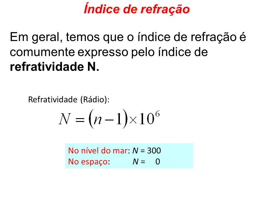 Índice de refração 08/29/12. Em geral, temos que o índice de refração é comumente expresso pelo índice de refratividade N.