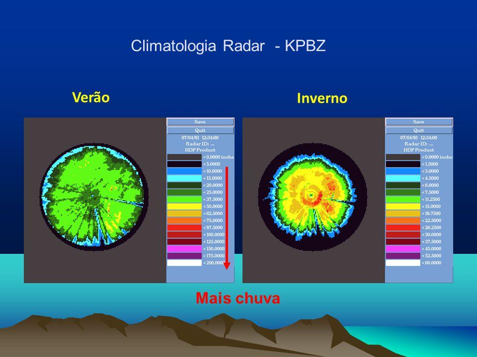 Climatologia Radar - KPBZ