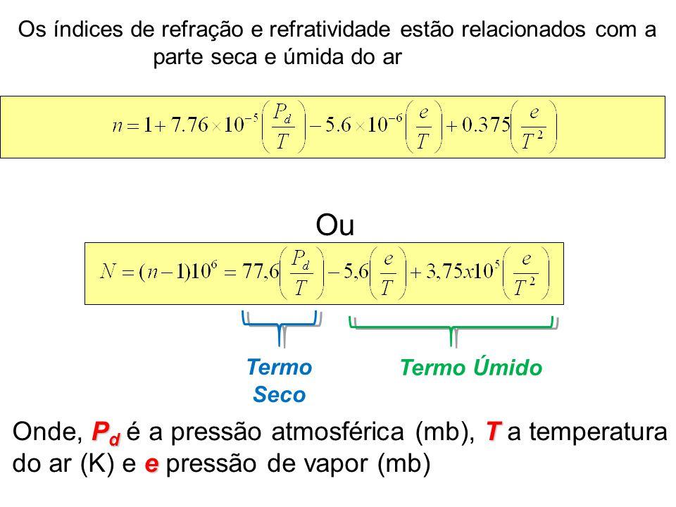 08/29/12 Os índices de refração e refratividade estão relacionados com a parte seca e úmida do ar.