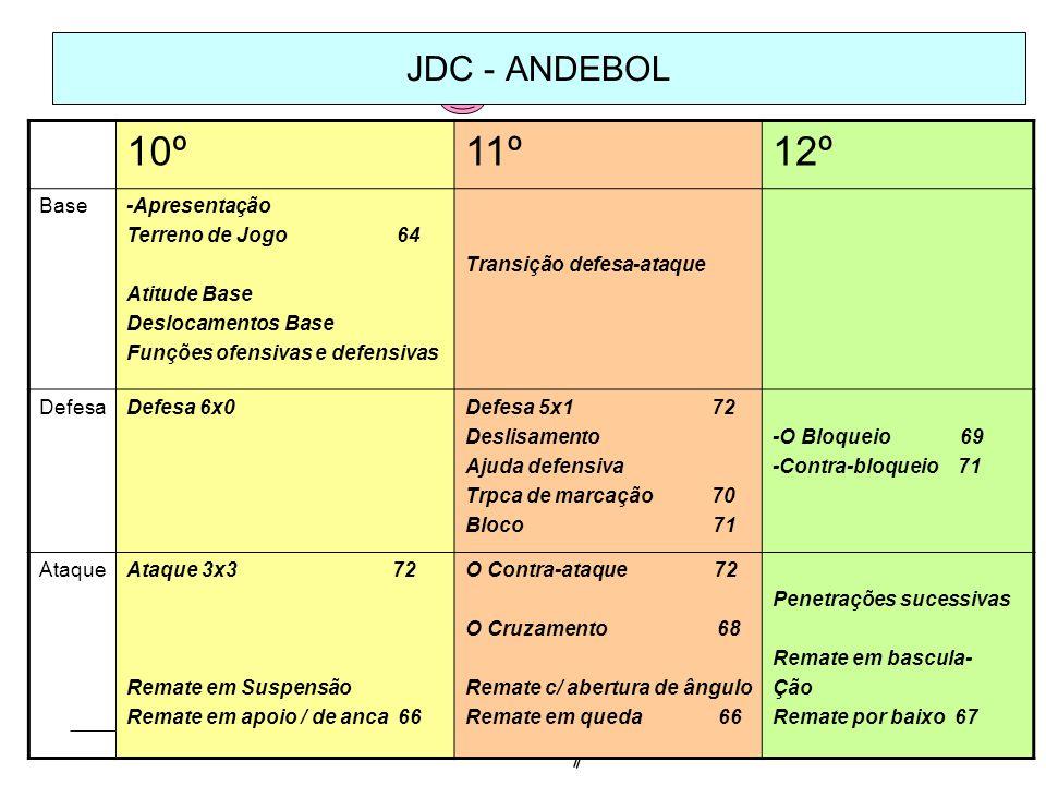 10º 11º 12º JDC - ANDEBOL Base -Apresentação Terreno de Jogo 64