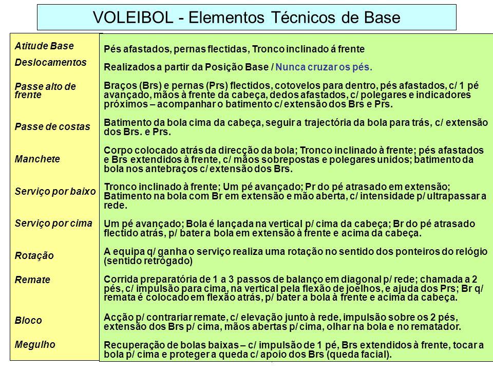 VOLEIBOL - Elementos Técnicos de Base