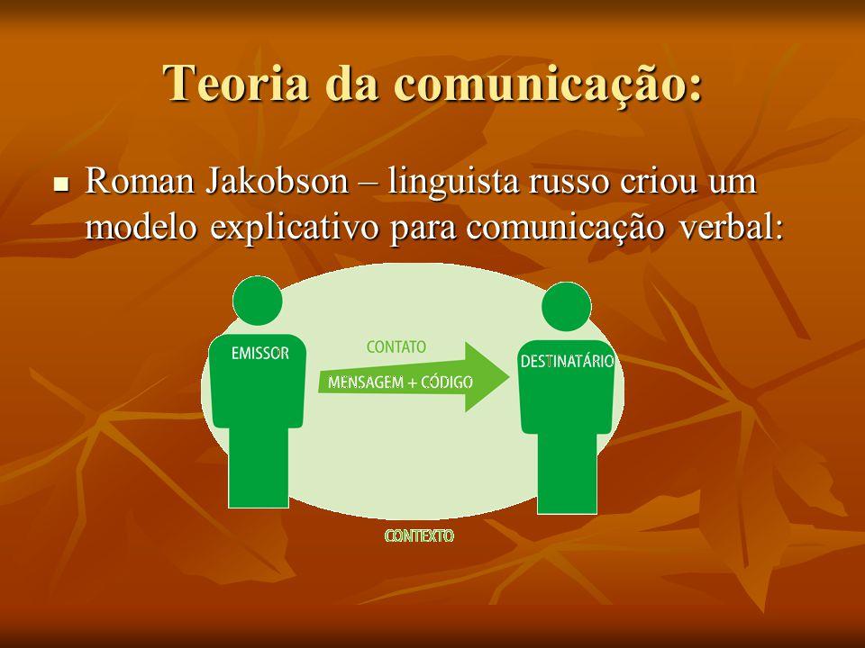 Teoria da comunicação: