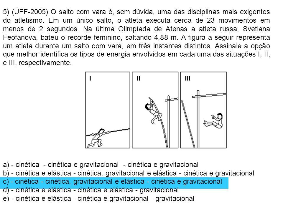 5) (UFF-2005) O salto com vara é, sem dúvida, uma das disciplinas mais exigentes do atletismo. Em um único salto, o atleta executa cerca de 23 movimentos em menos de 2 segundos. Na última Olimpíada de Atenas a atleta russa, Svetlana Feofanova, bateu o recorde feminino, saltando 4,88 m. A figura a seguir representa um atleta durante um salto com vara, em três instantes distintos. Assinale a opção que melhor identifica os tipos de energia envolvidos em cada uma das situações I, II, e III, respectivamente.