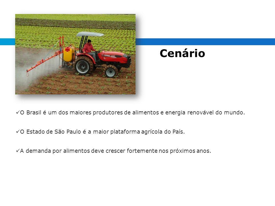 Cenário O Brasil é um dos maiores produtores de alimentos e energia renovável do mundo. O Estado de São Paulo é a maior plataforma agrícola do País.