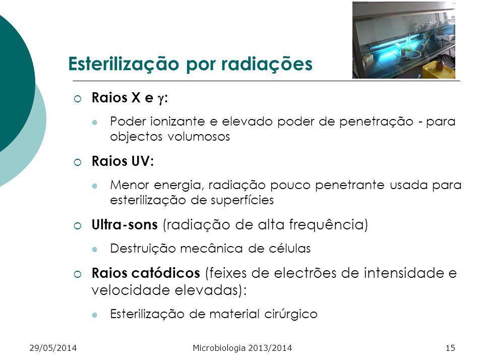 Esterilização por radiações