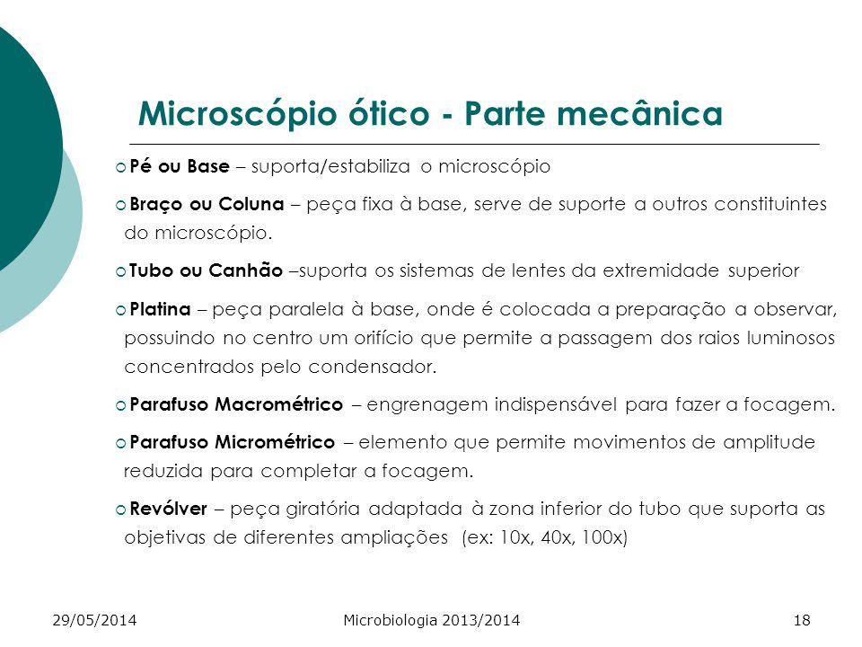 Microscópio ótico - Parte mecânica