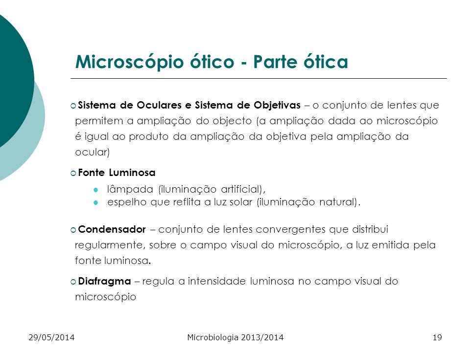 Microscópio ótico - Parte ótica