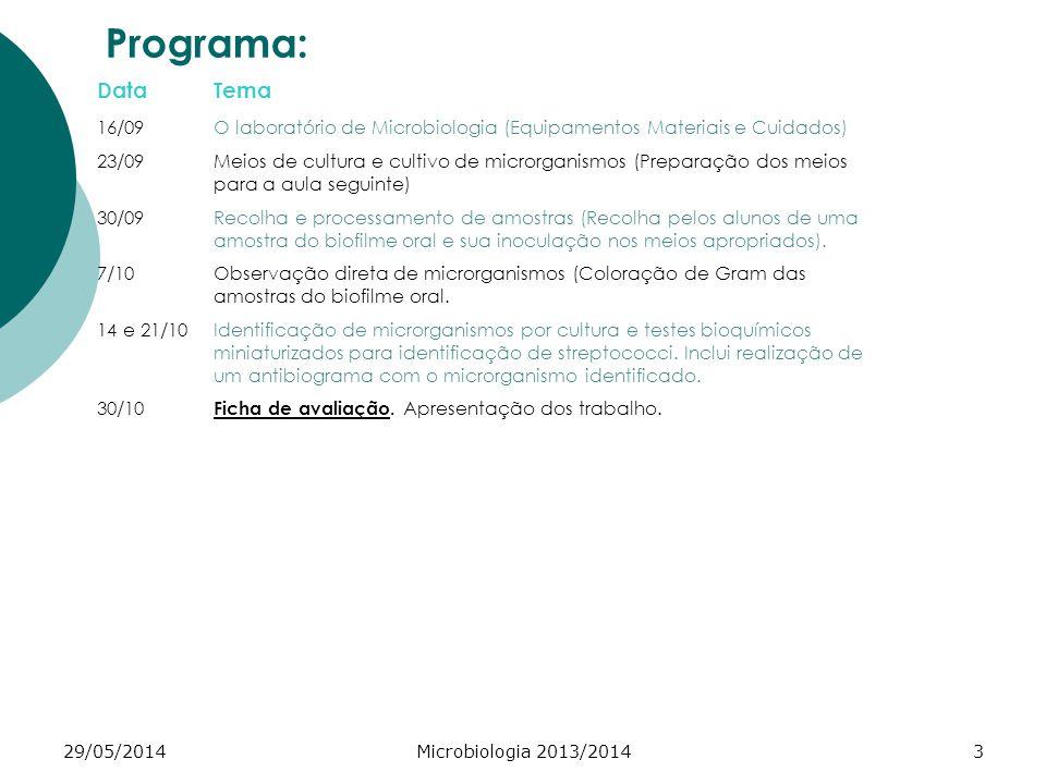 Programa: Data. Tema. 16/09. O laboratório de Microbiologia (Equipamentos Materiais e Cuidados) 23/09.