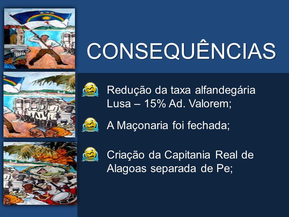 CONSEQUÊNCIAS Redução da taxa alfandegária Lusa – 15% Ad. Valorem;