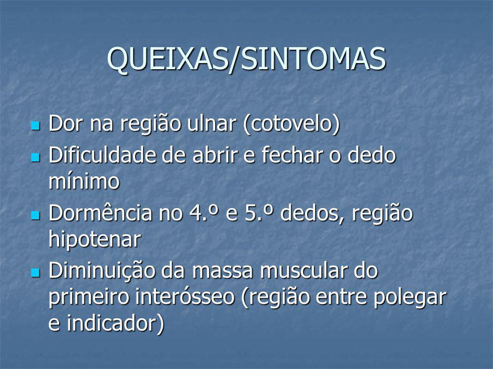 QUEIXAS/SINTOMAS Dor na região ulnar (cotovelo)