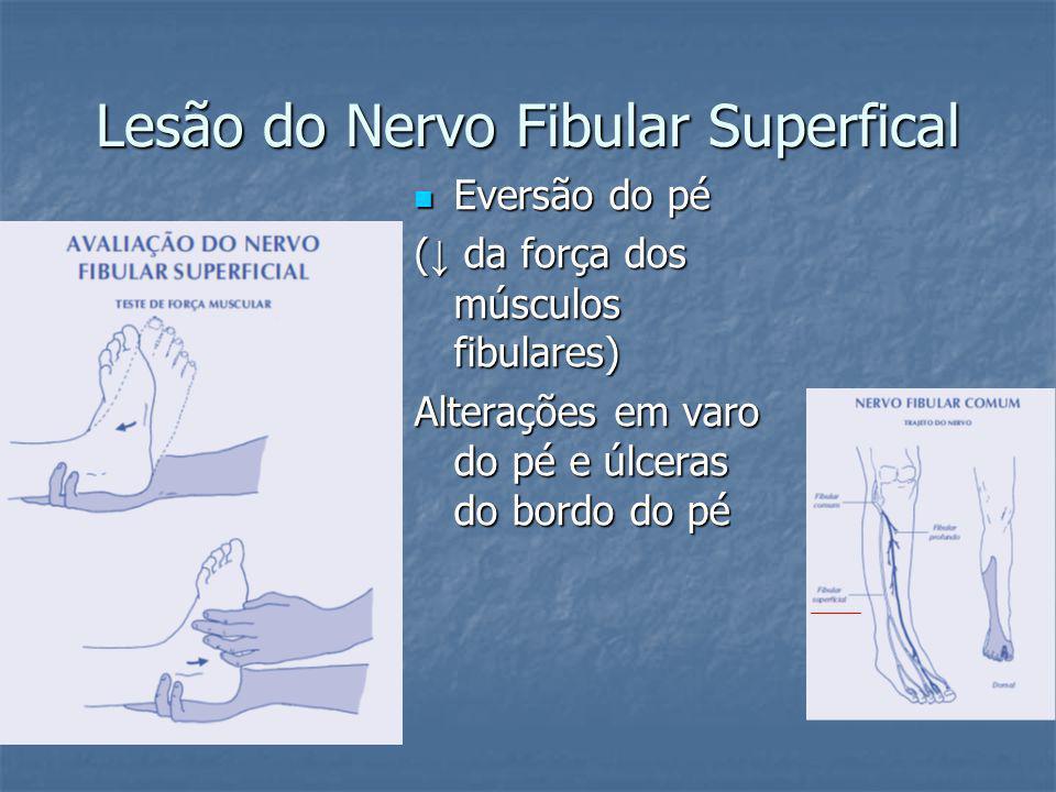 Lesão do Nervo Fibular Superfical