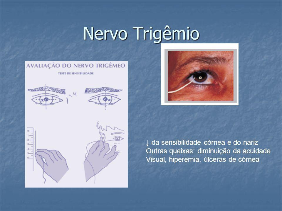 Nervo Trigêmio ↓ da sensibilidade córnea e do nariz
