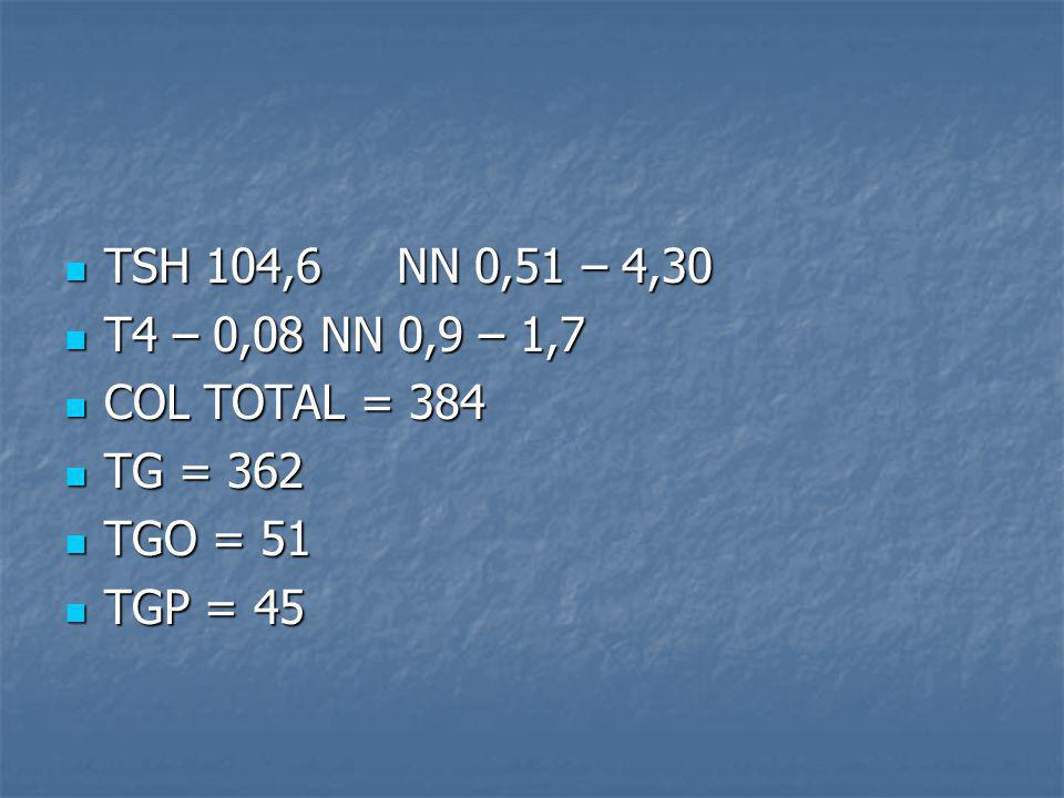 TSH 104,6 NN 0,51 – 4,30 T4 – 0,08 NN 0,9 – 1,7 COL TOTAL = 384 TG = 362 TGO = 51 TGP = 45
