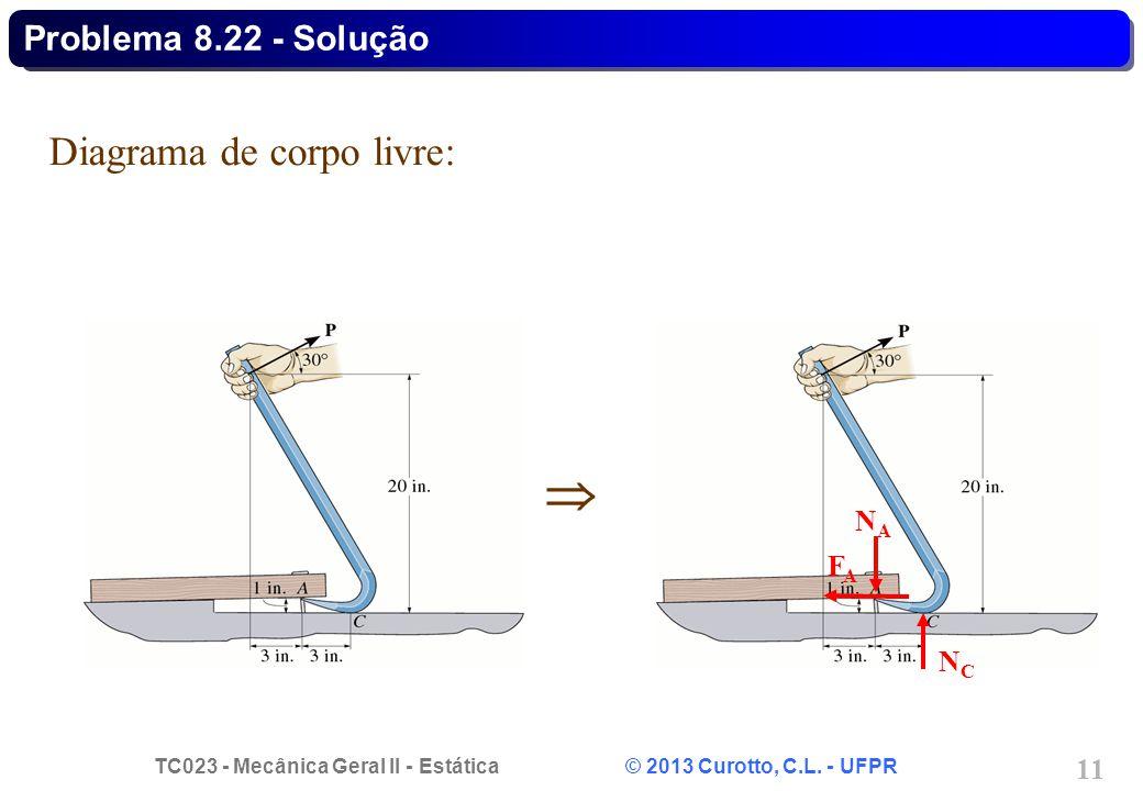 Problema 8.22 - Solução Diagrama de corpo livre: NA FA NC 