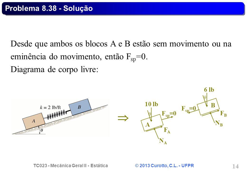 Problema 8.38 - Solução Desde que ambos os blocos A e B estão sem movimento ou na eminência do movimento, então Fsp=0.