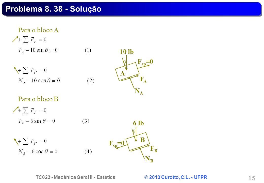 Problema 8. 38 - Solução Para o bloco A 10 lb Fsp=0 A FA NA