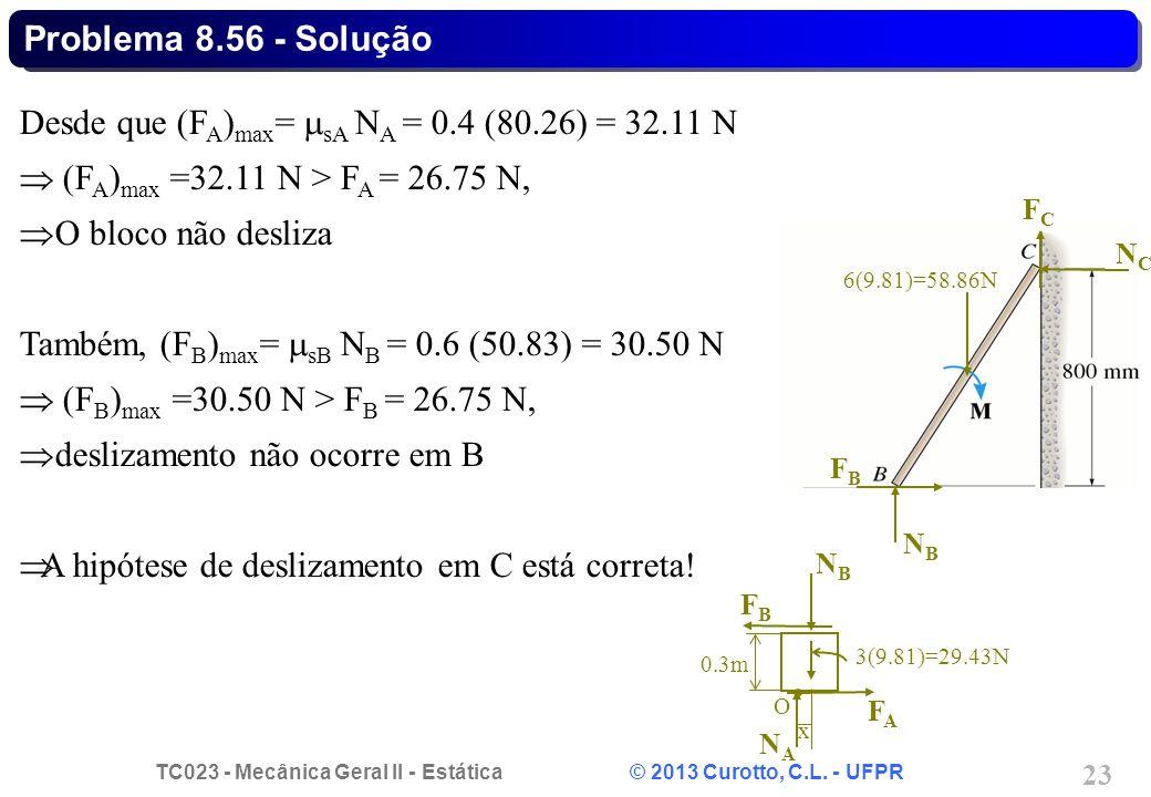Desde que (FA)max= sA NA = 0.4 (80.26) = 32.11 N