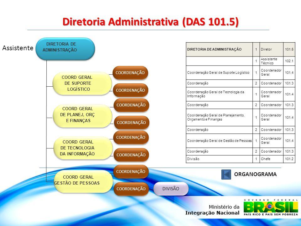 Diretoria Administrativa (DAS 101.5)