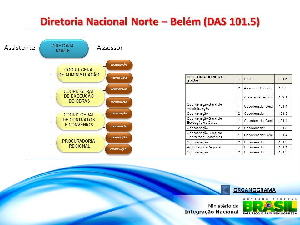 Diretoria Nacional Norte – Belém (DAS 101.5)