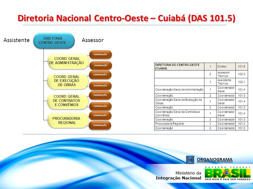 Diretoria Nacional Centro-Oeste – Cuiabá (DAS 101.5)