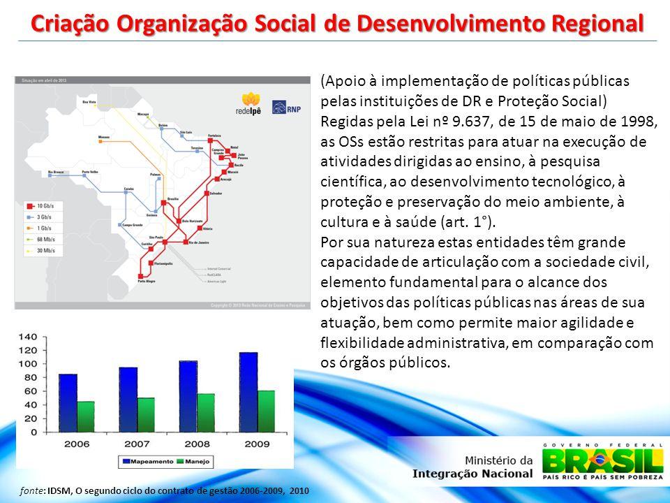Criação Organização Social de Desenvolvimento Regional