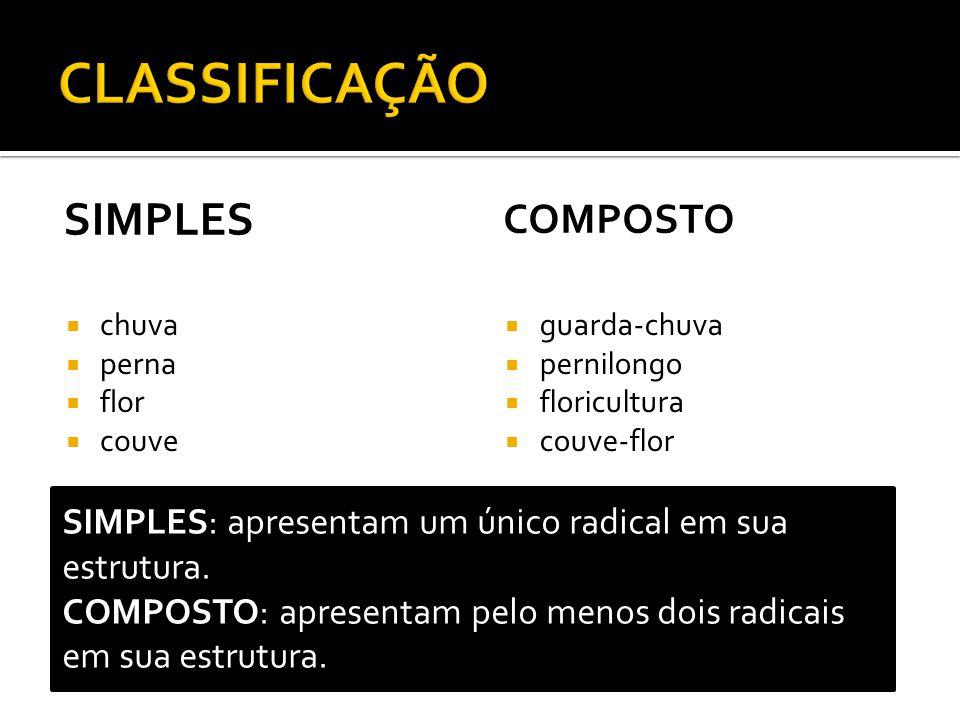 CLASSIFICAÇÃO SIMPLES COMPOSTO