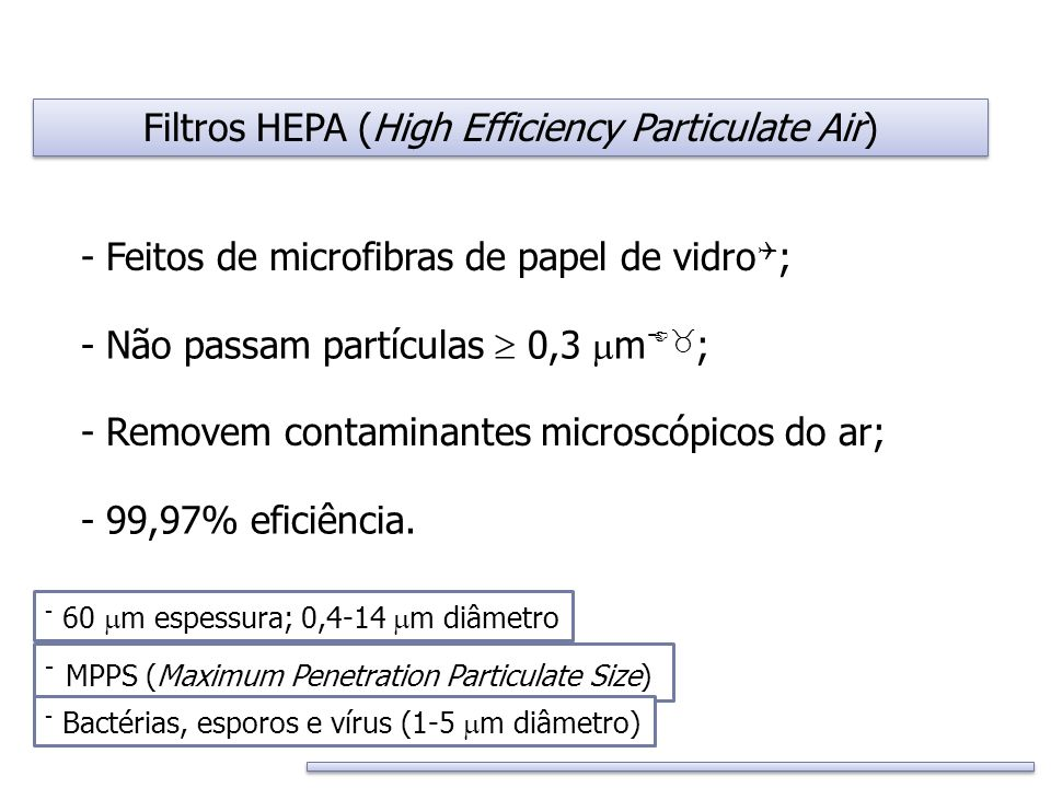 Filtros HEPA (High Efficiency Particulate Air)