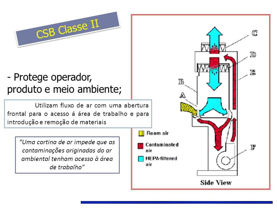 CSB Classe II - Protege operador, produto e meio ambiente;