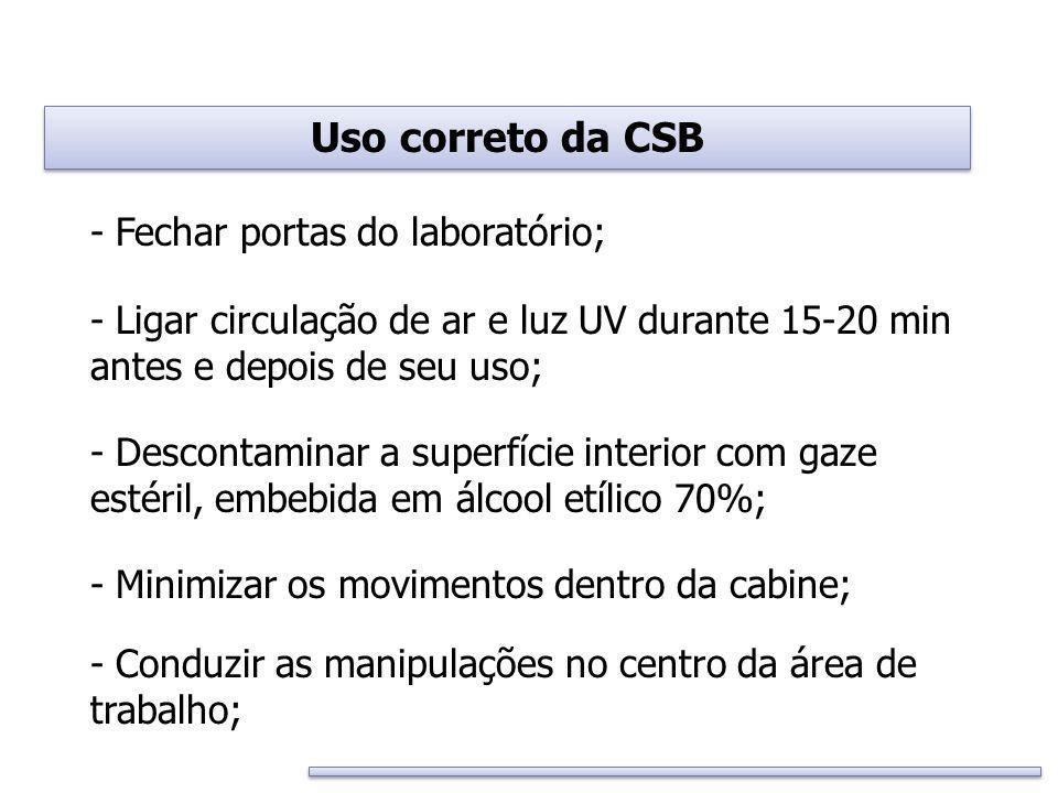 Uso correto da CSB - Fechar portas do laboratório;