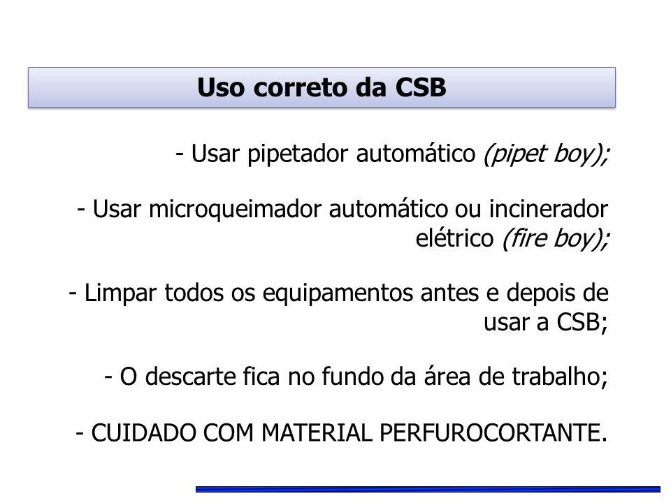 Uso correto da CSB - Usar pipetador automático (pipet boy);