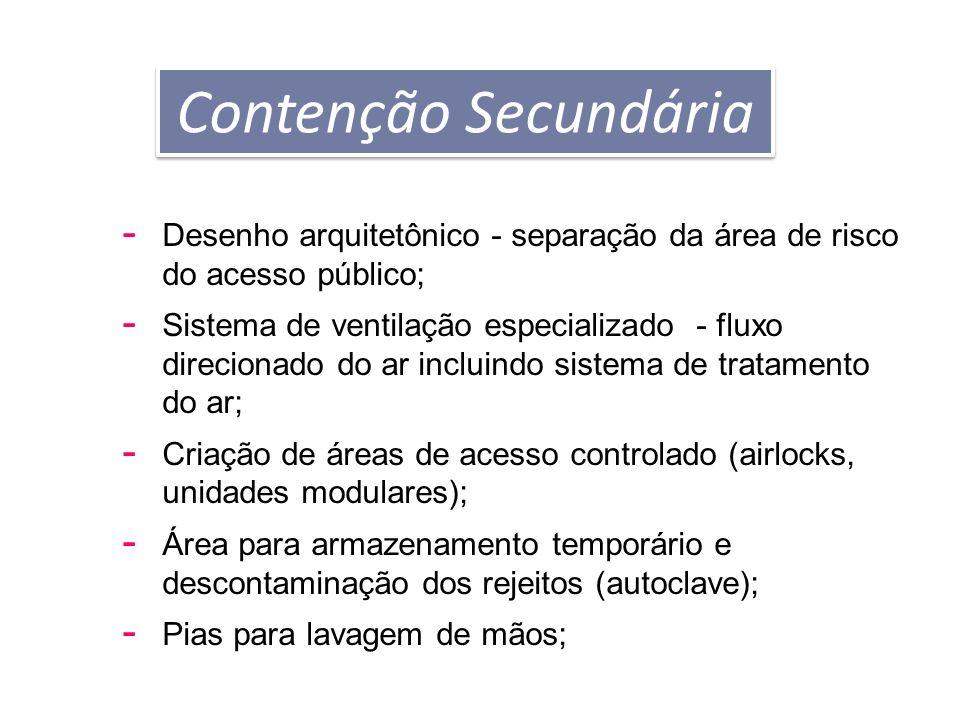 Contenção Secundária ESTRUTURA FÍSICA DO LABORATÓRIO