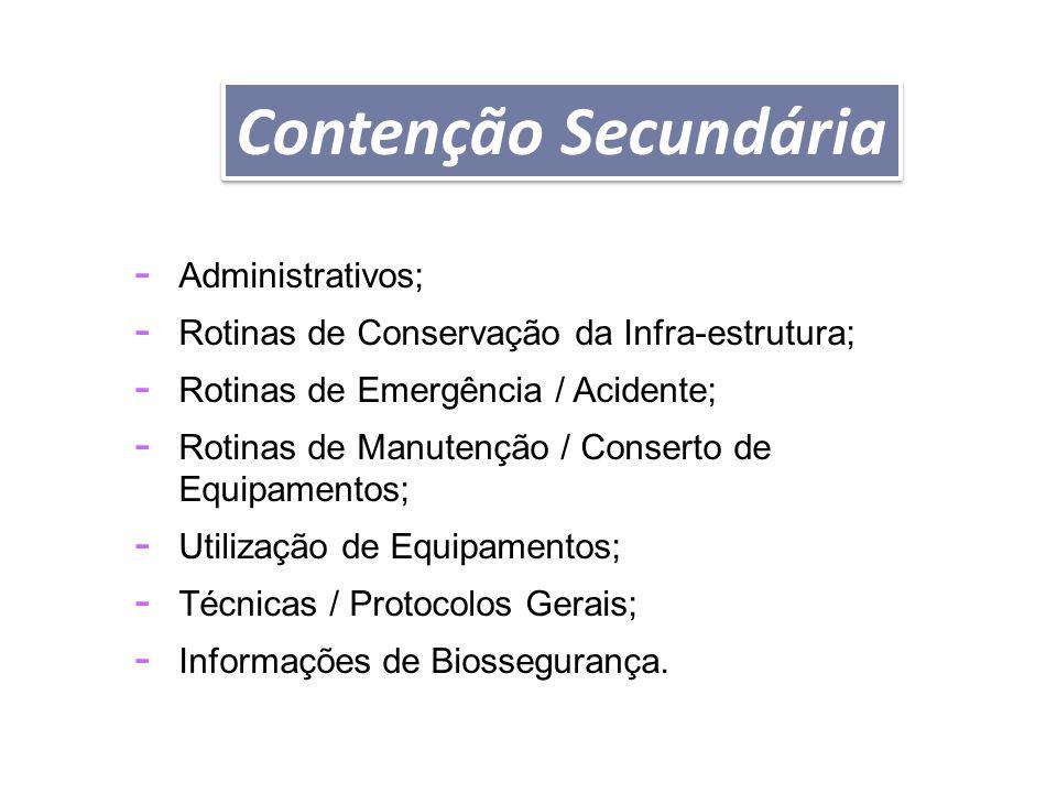 Contenção Secundária PROCEDIMENTOS OPERACIONAIS PADRÃO