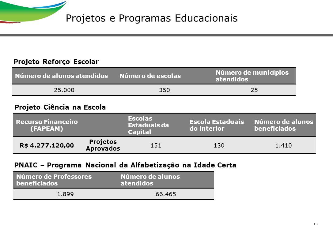 Projetos e Programas Educacionais