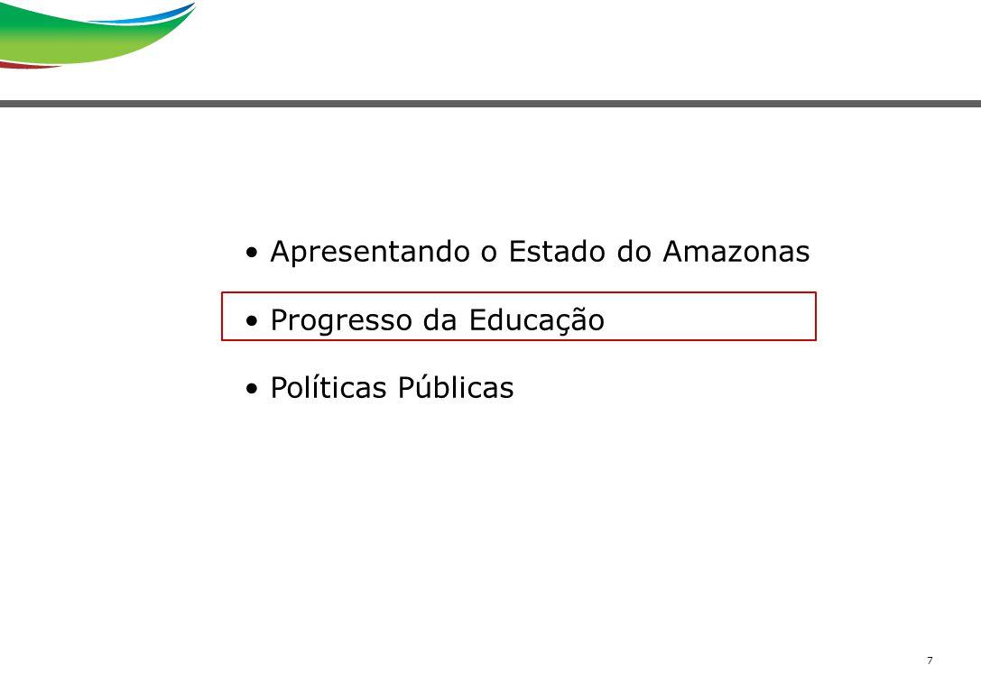 Apresentando o Estado do Amazonas