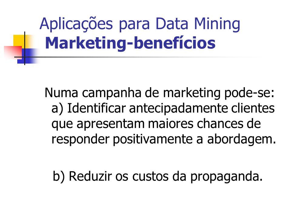 Aplicações para Data Mining Marketing-benefícios