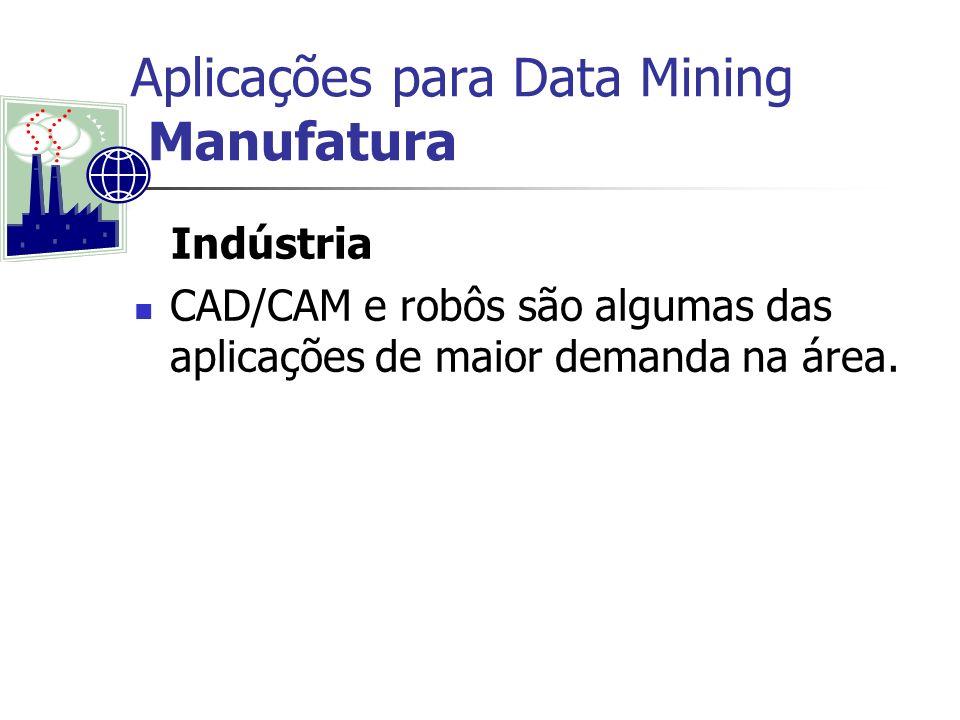 Aplicações para Data Mining Manufatura