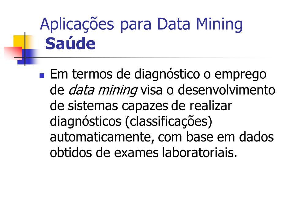 Aplicações para Data Mining Saúde