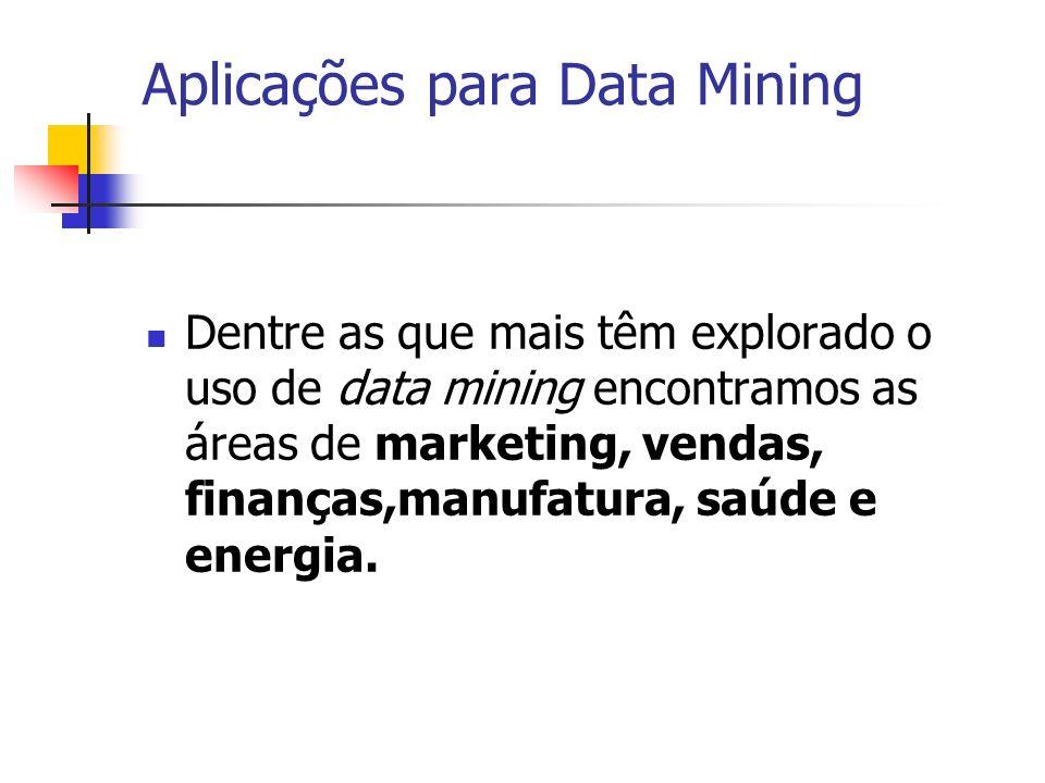 Aplicações para Data Mining