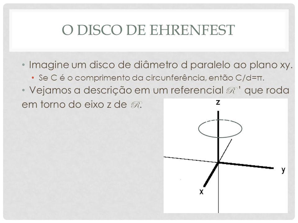 o disco de ehrenfest Imagine um disco de diâmetro d paralelo ao plano xy. Se C é o comprimento da circunferência, então C/d=π.