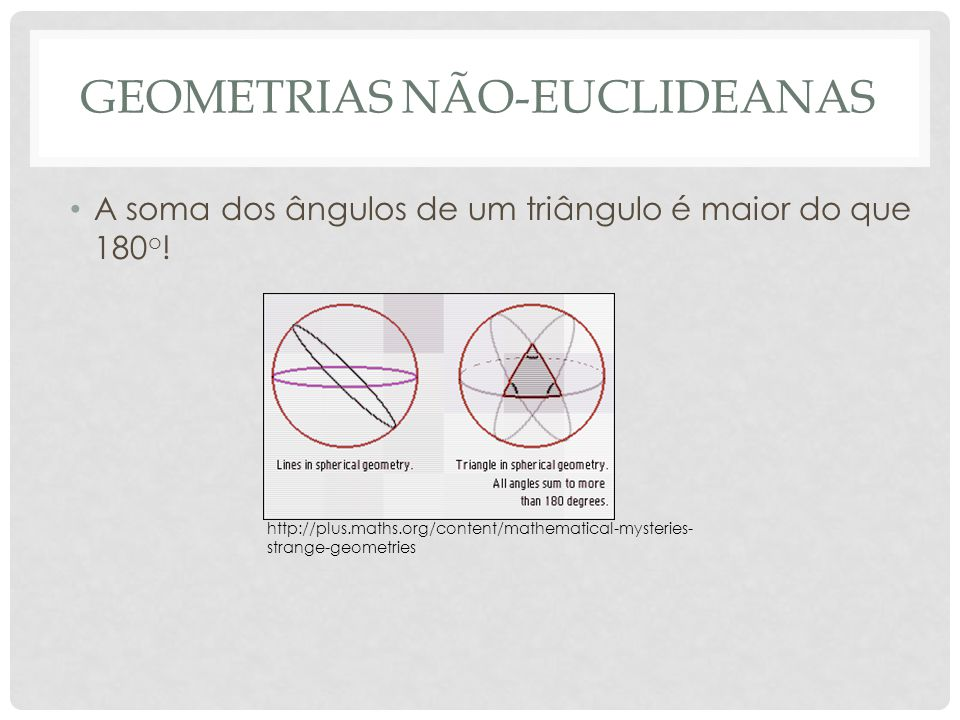 geometrias não-euclideanas