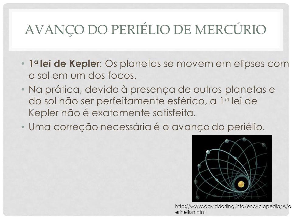 AVANÇO DO PERIÉlio de mercúrio