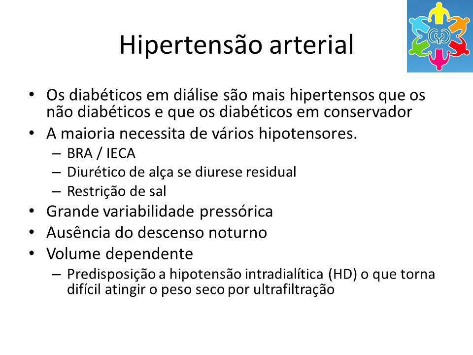 Hipertensão arterial Os diabéticos em diálise são mais hipertensos que os não diabéticos e que os diabéticos em conservador.