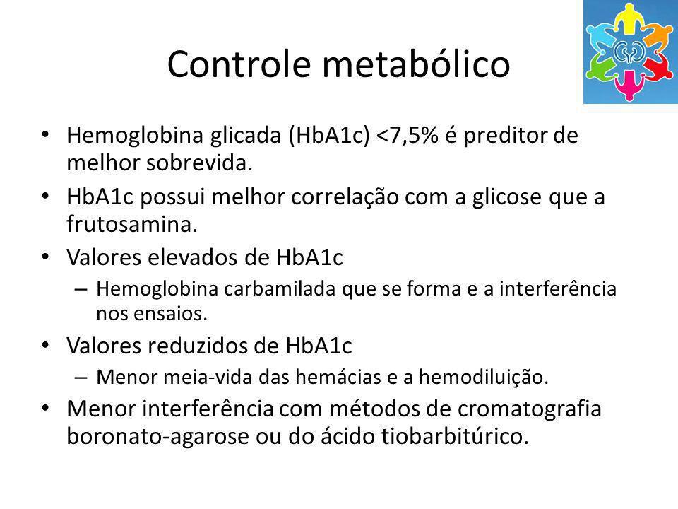 Controle metabólico Hemoglobina glicada (HbA1c) <7,5% é preditor de melhor sobrevida.