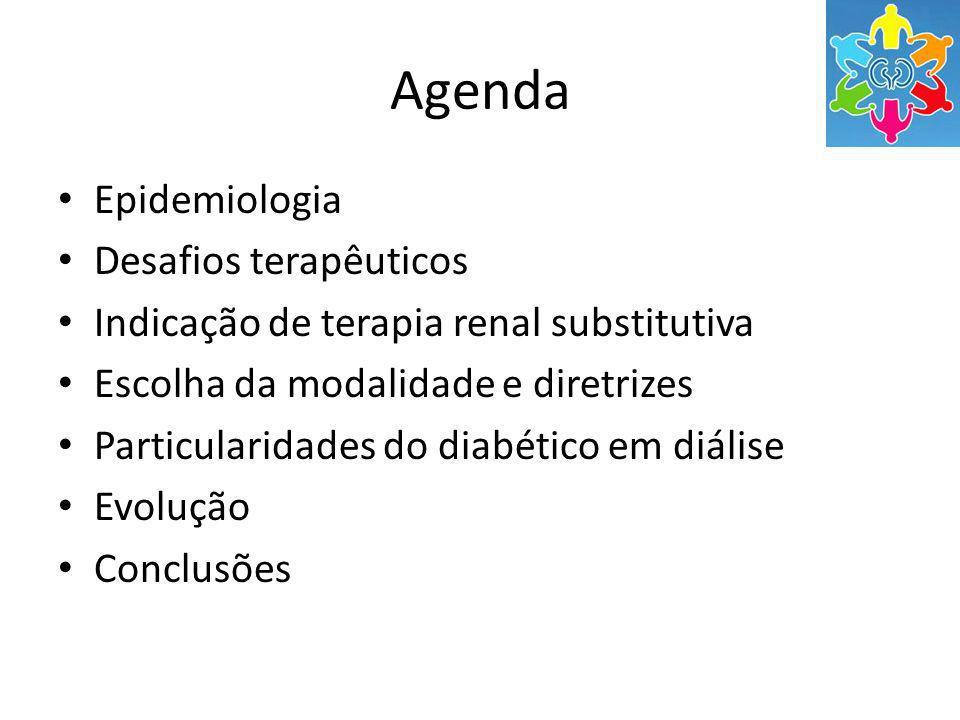 Agenda Epidemiologia Desafios terapêuticos