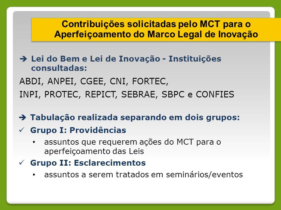 Contribuições solicitadas pelo MCT para o