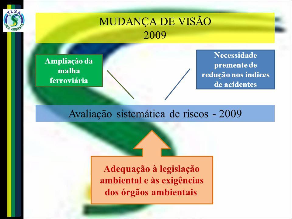 Avaliação sistemática de riscos - 2009