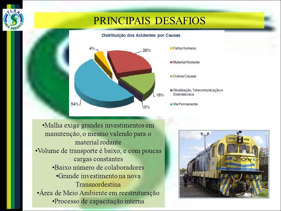 PRINCIPAIS DESAFIOS Malha exige grandes investimentos em manutenção, o mesmo valendo para o material rodante.